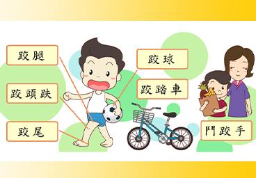 臺語常用語彙(6)跤