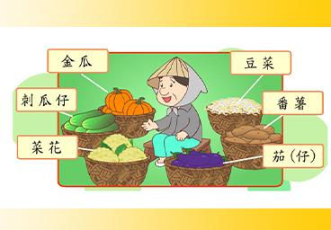 臺語常用語彙(8)菜