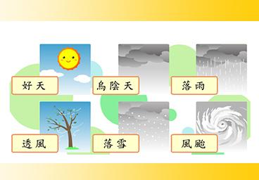 臺語常用語彙(12)天氣